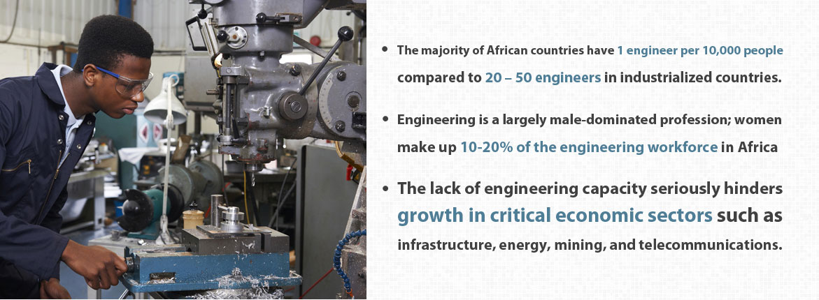 engineering-facts